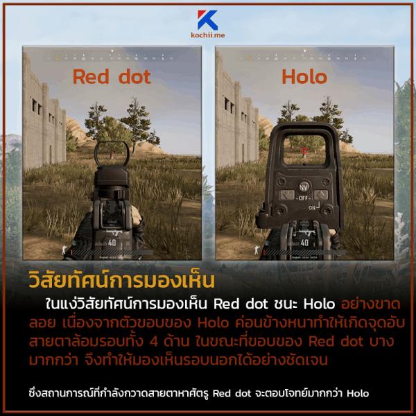 ของแต่งปืน pubg red dot vs holo