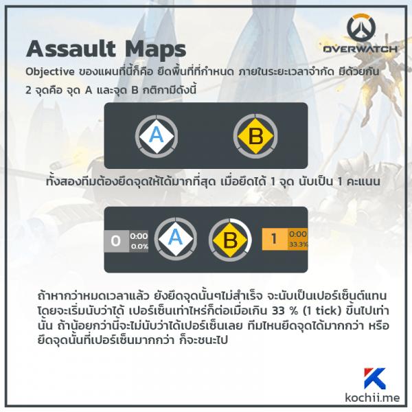 กติกาการเล่น competitive assault map overwatch