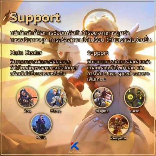 ตำแหน่งหน้าที่ในเกม overwatch Support