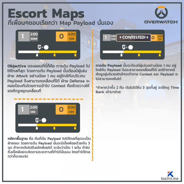 เทคนิคการเล่น escort map payload 1