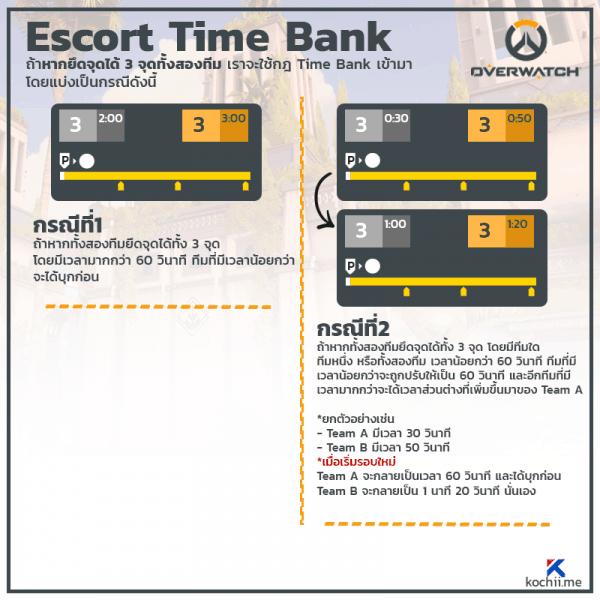เทคนิคการเล่น escort map payload 2