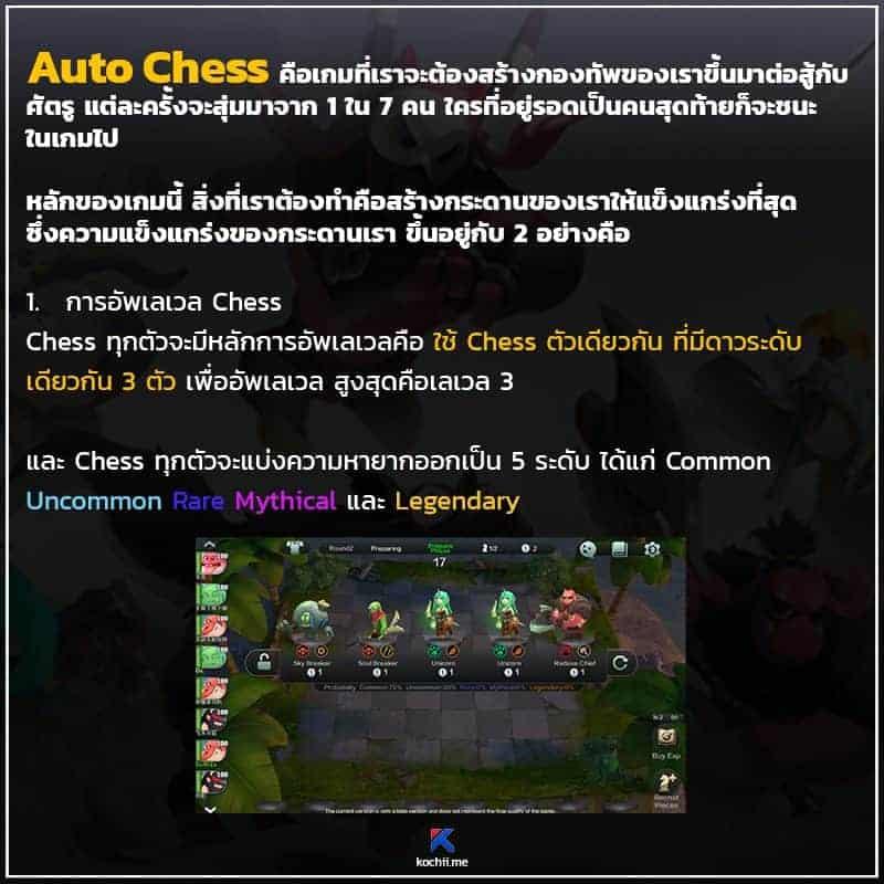 สอนเล่น Auto Chess